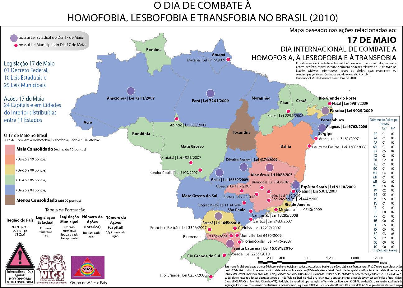 Resultado de imagem para transfobia dados