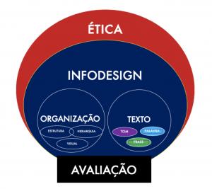etica - infodesign.