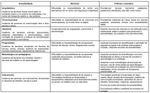 imagem de tabela. texto no post